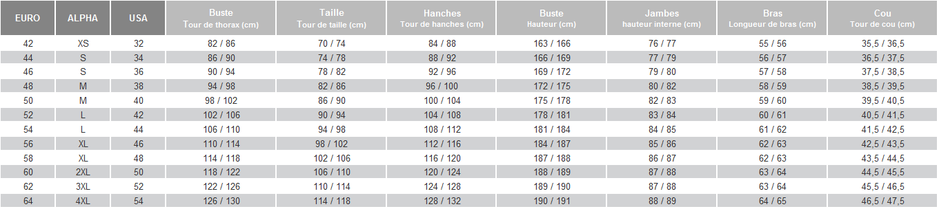 Store Dainese Guide D Tailles Stylmachine Des Y6bvIf7ymg